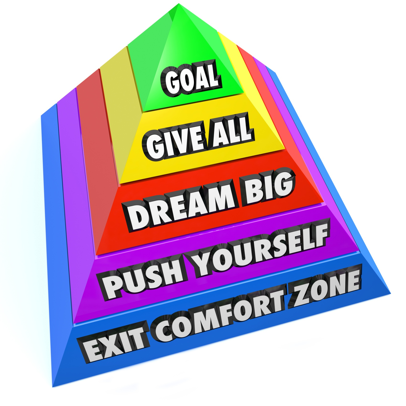 Exit Comfort Zone Push Yourself Change Dream Pyramid Steps